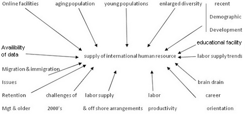 divergence approach to ihrm The field of international hrm has been characterized by three broad approaches 1 ihrm in their handbook of research in international human resource manage.