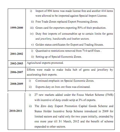 Economy for ias notes indian pdf