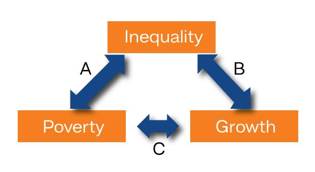 an essay on poverty reduction in india Check out our top free essays on poverty in india conclusion to help you write your own essay.