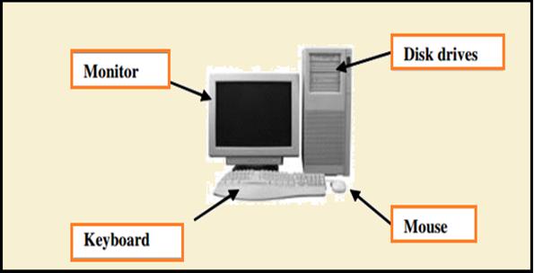 examples of computer pheripherals essay