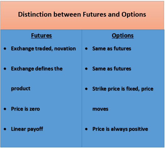 Pros of binary options trading signals review