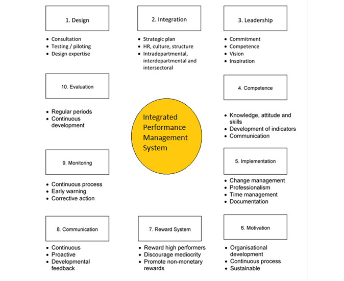 competency evaluation controversies Competency assessment methods – tool and processes: do you agree that this competency assessment framework adequately assesses a controversial.