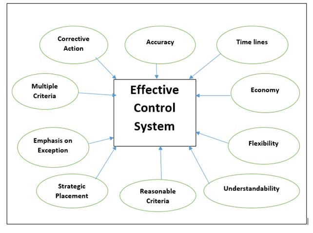 planning function of management halliburton company essay