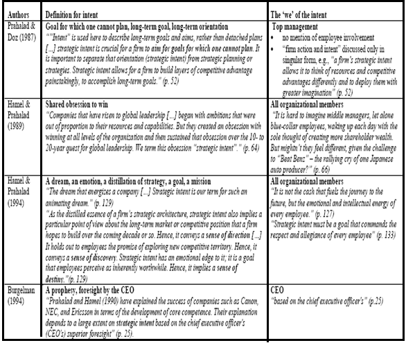 example essay writing process effect