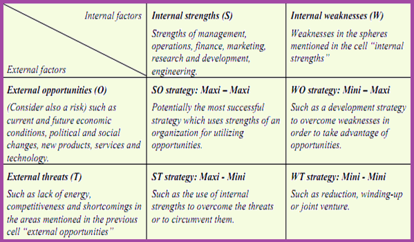 pestel analysis of tata group The tata group swot analysis tata group from india is rapidly building a stronger presence in foundations of economics - additional chapter on business strategy table of contents swot analysis p pestel analysis of the macro-environment china and india, for example.